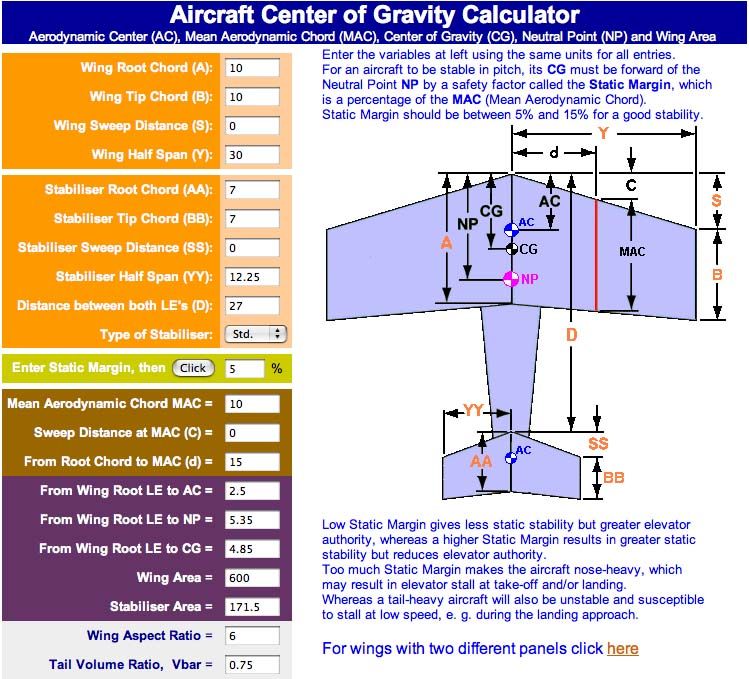 Fore and Aft Balance: Initial Safe Center of Gravity (ISCG)